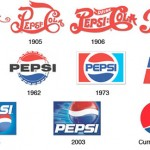 Pepsi's evolution of a brand
