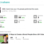 92,677 Views in 2 Weeks? Some Social Media Facts You Need to Know.