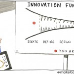 Innovation Hell: Saving Good Ideas From Premature Death