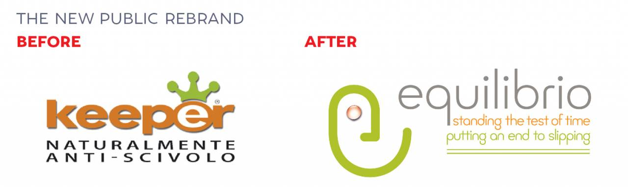 Rebranding by David Brier — How to Rebrand