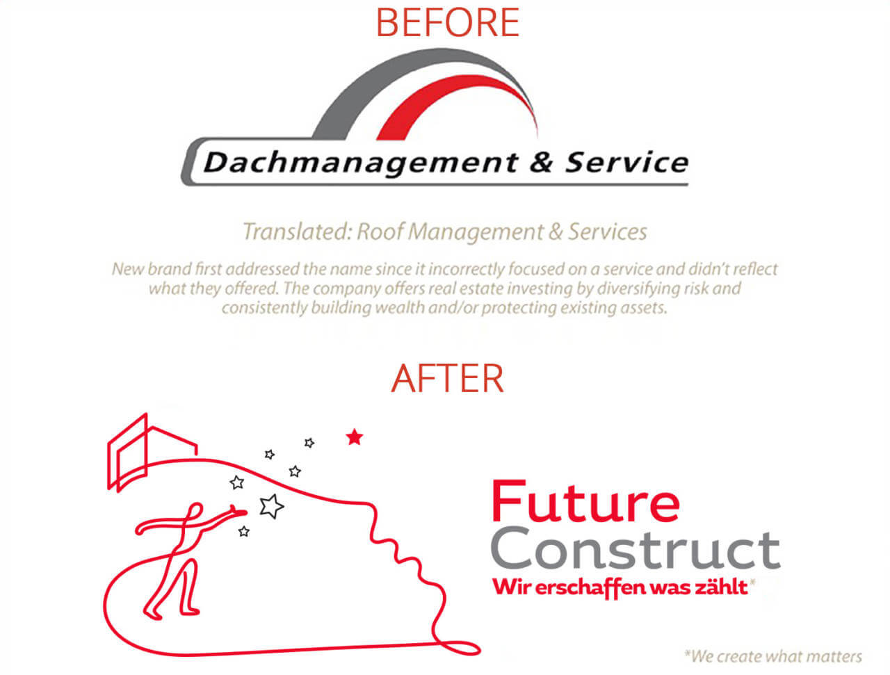 Branding for Munich company by David Brier