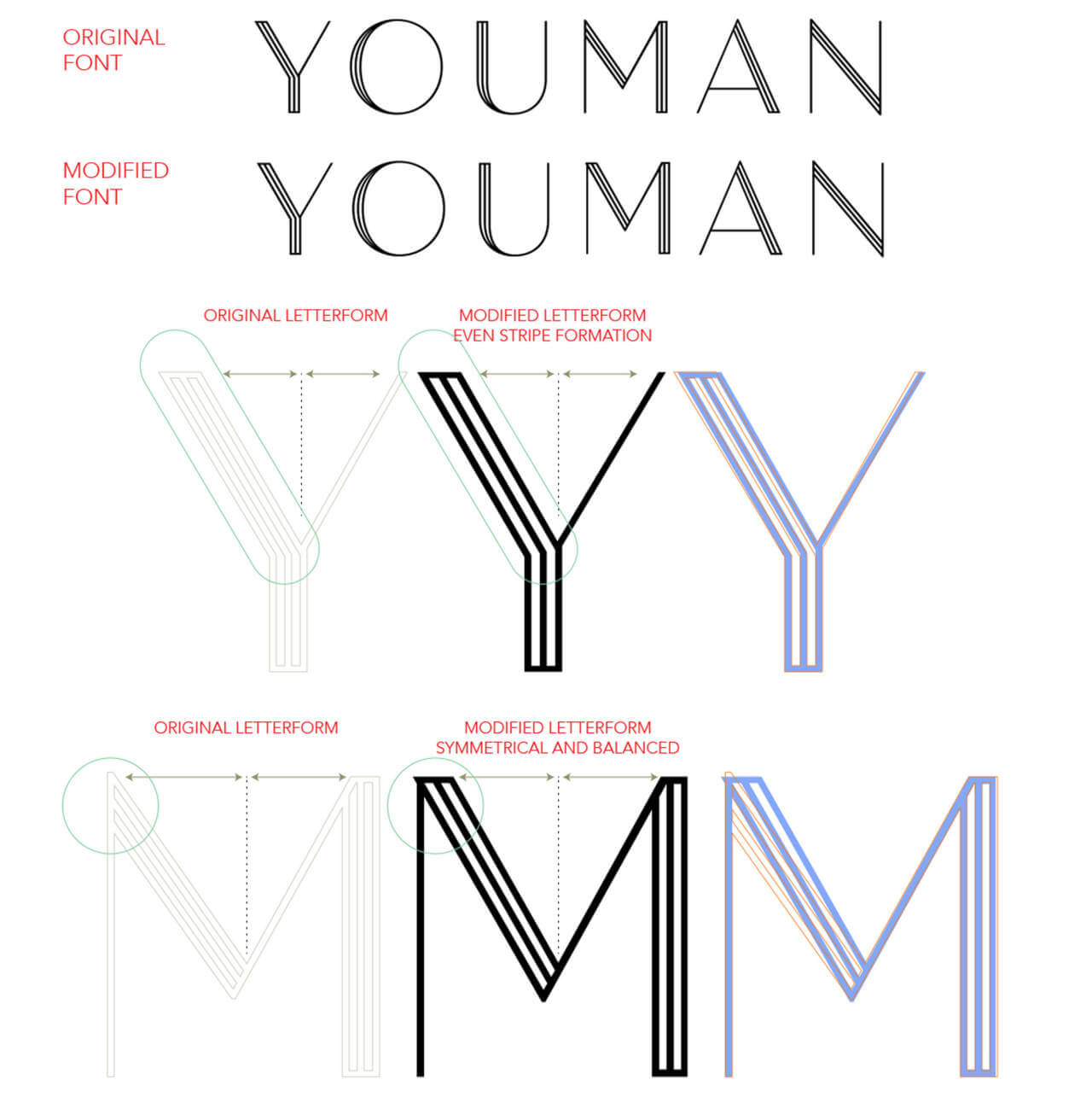 Leveraging your assets with typography